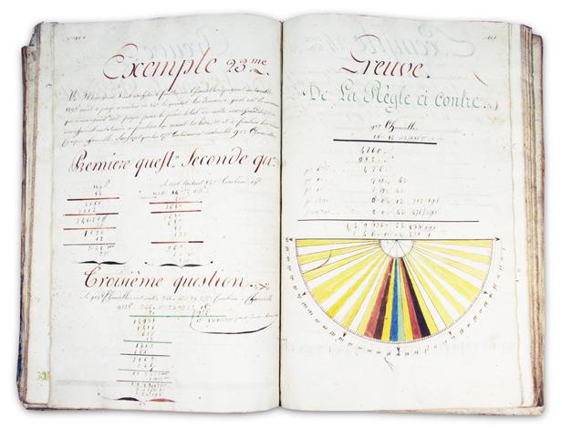 - Eléments d'Arithmétique. Livre manuscrit.